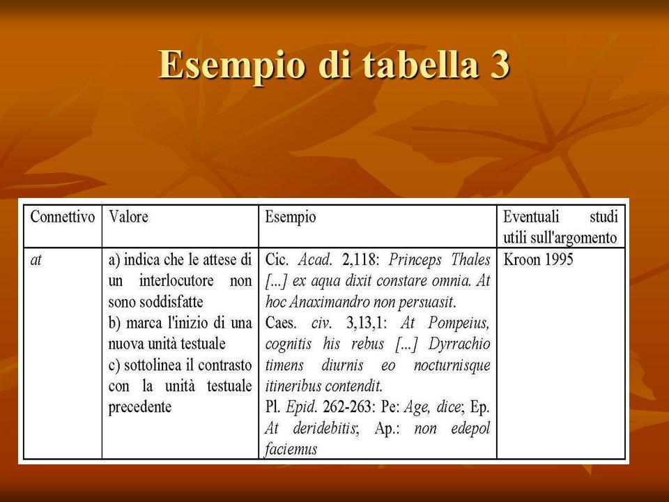 Esempio di tabella 3