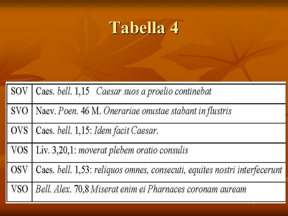 Tabella 4