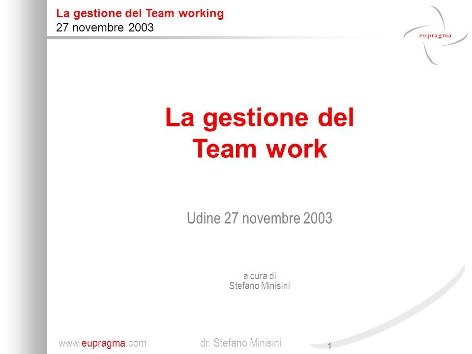 La gestione del Team work