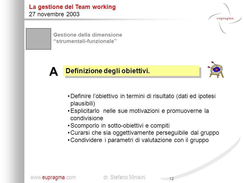 A Definizione degli obiettivi.