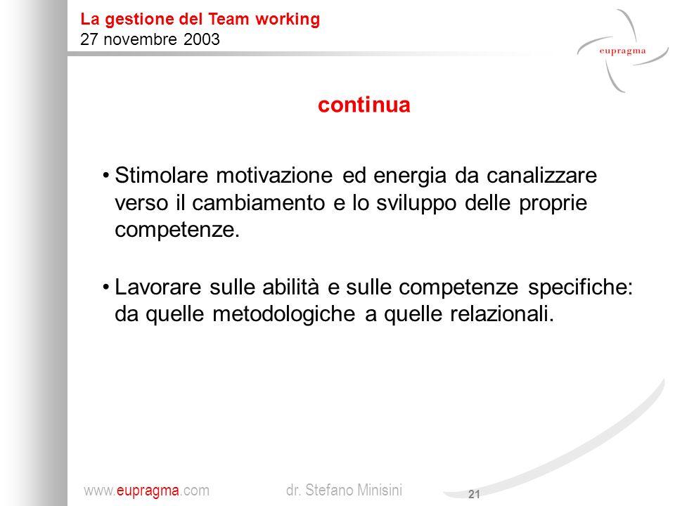 continua Stimolare motivazione ed energia da canalizzare verso il cambiamento e lo sviluppo delle proprie competenze.