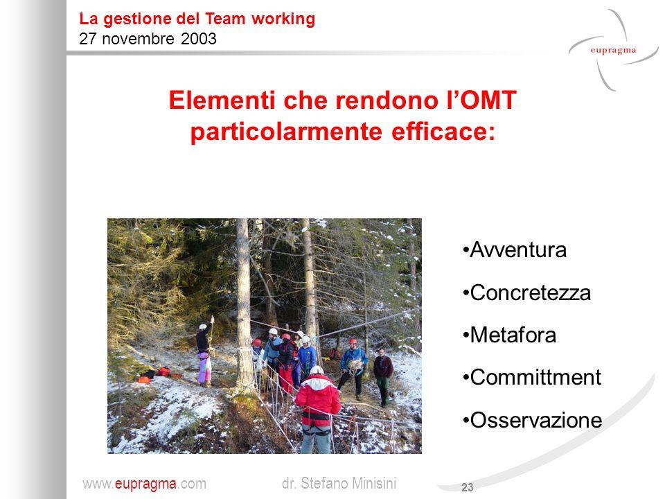 Elementi che rendono l'OMT particolarmente efficace:
