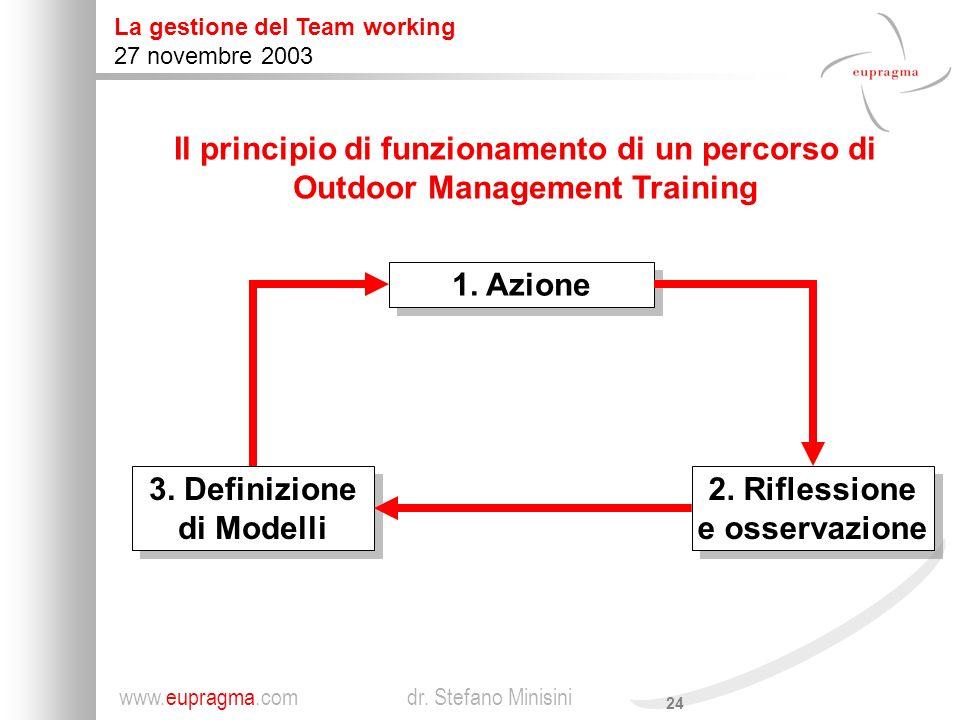 Il principio di funzionamento di un percorso di