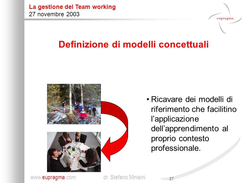Definizione di modelli concettuali