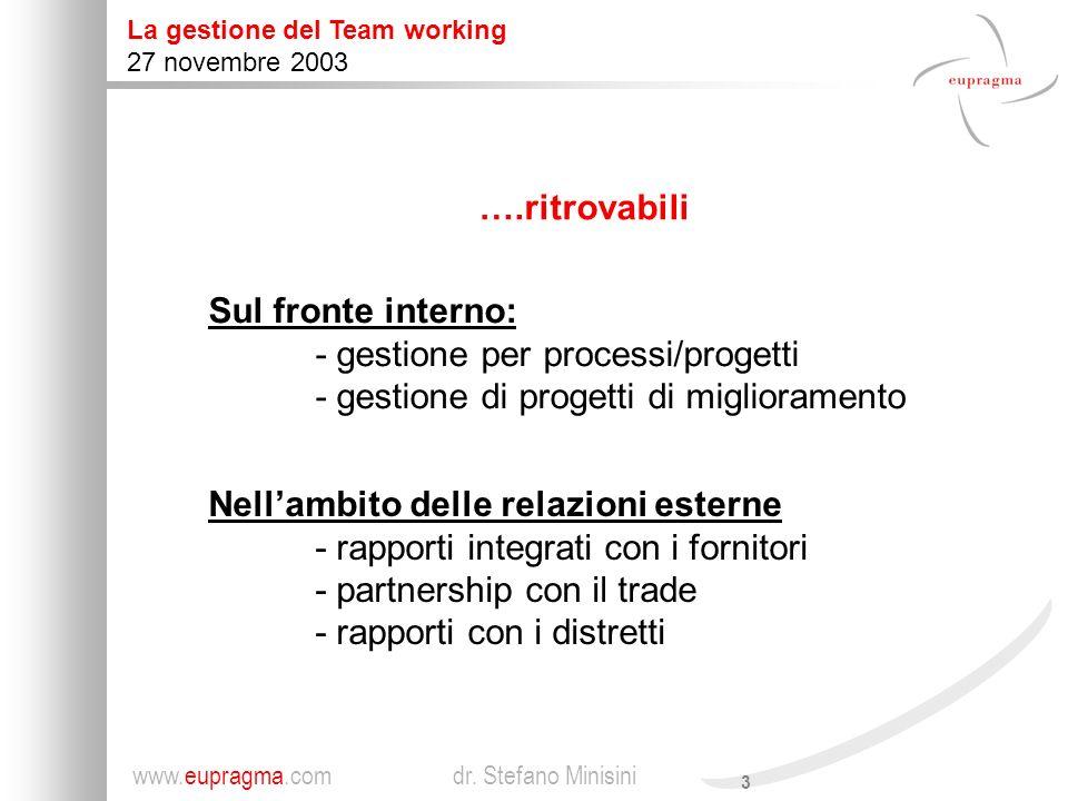 ….ritrovabiliSul fronte interno: - gestione per processi/progetti. - gestione di progetti di miglioramento.