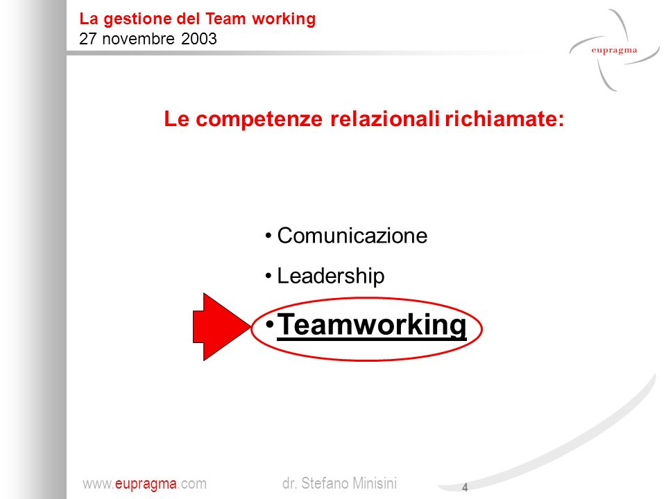 Le competenze relazionali richiamate: