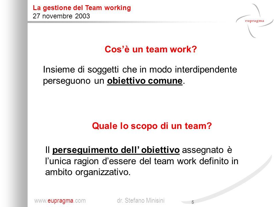 Quale lo scopo di un team