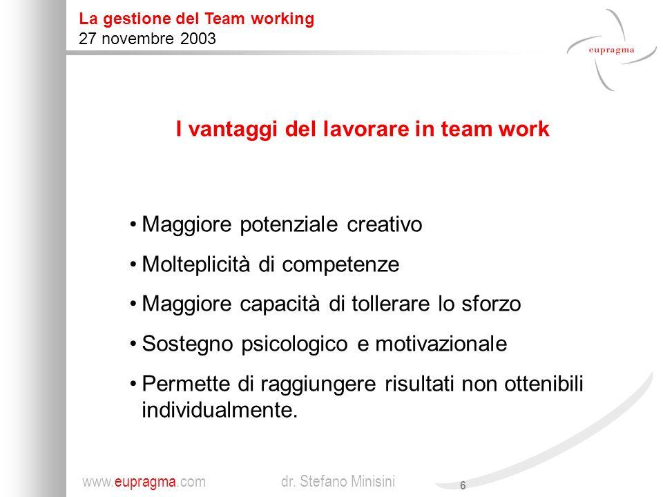 I vantaggi del lavorare in team work