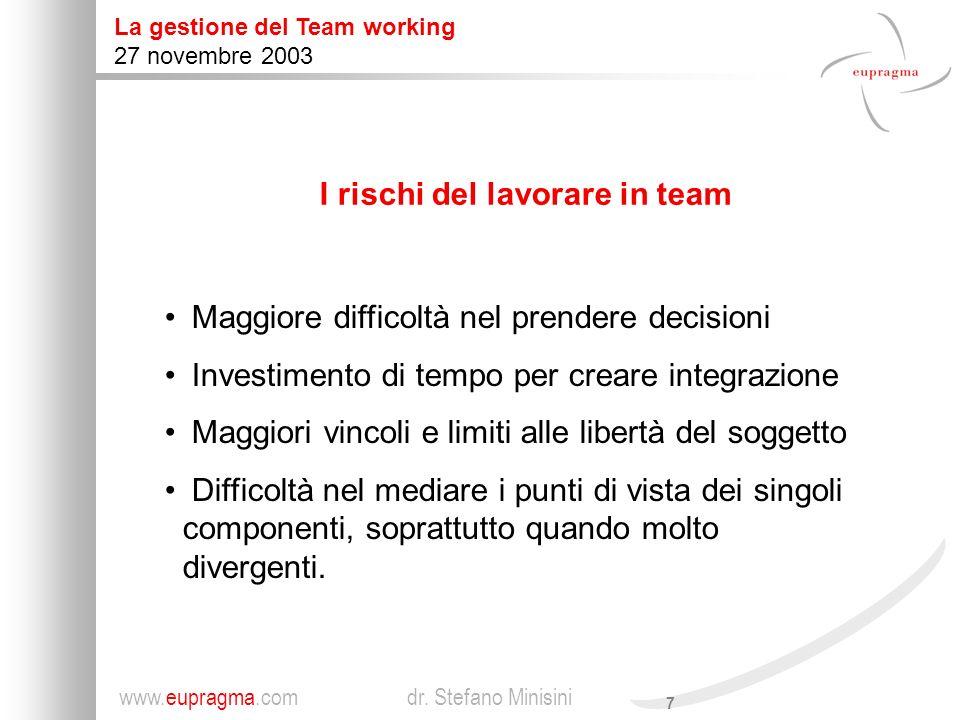 I rischi del lavorare in team