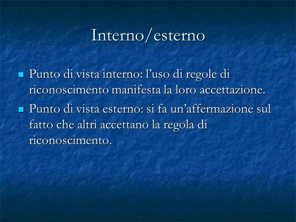 Interno/esterno Punto di vista interno: l'uso di regole di riconoscimento manifesta la loro accettazione.