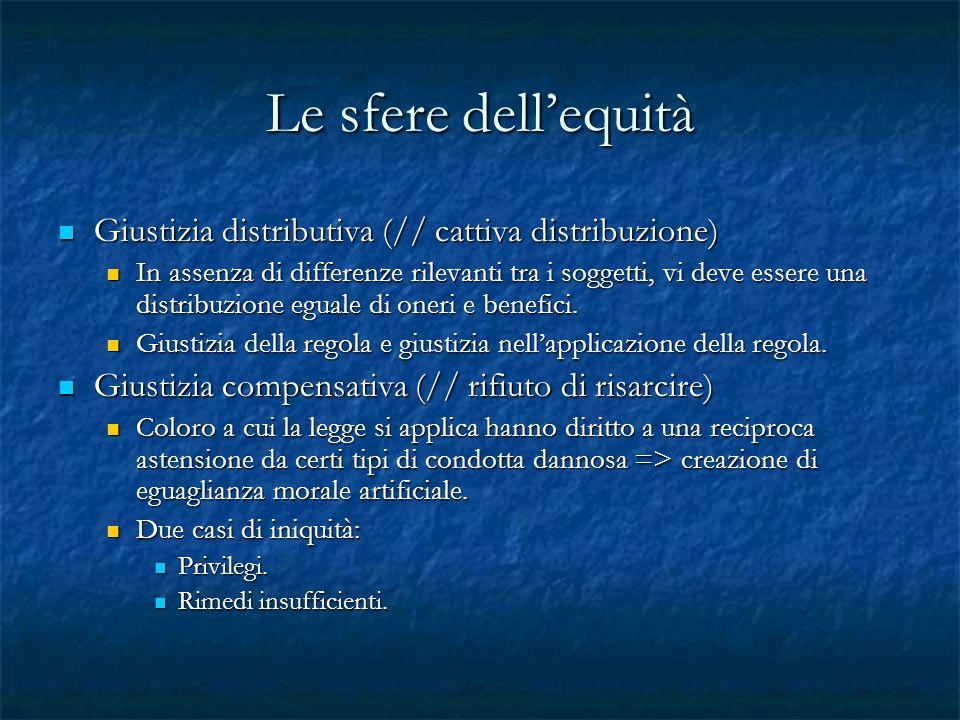Le sfere dell'equità Giustizia distributiva (// cattiva distribuzione)