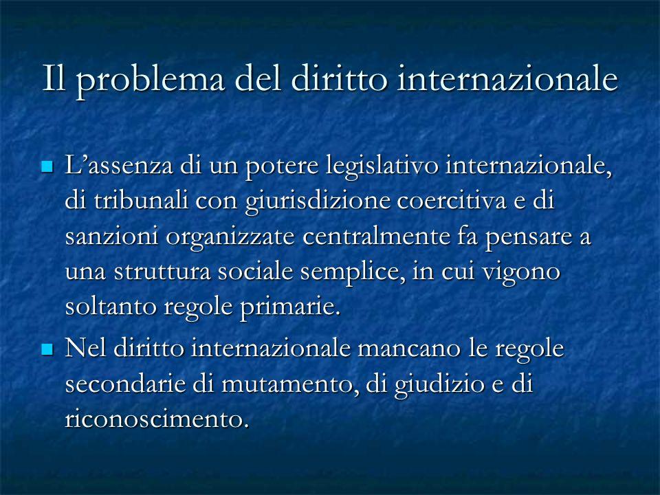 Il problema del diritto internazionale