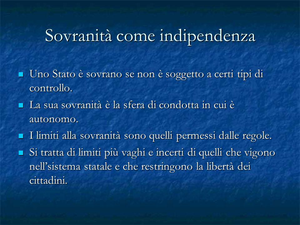 Sovranità come indipendenza