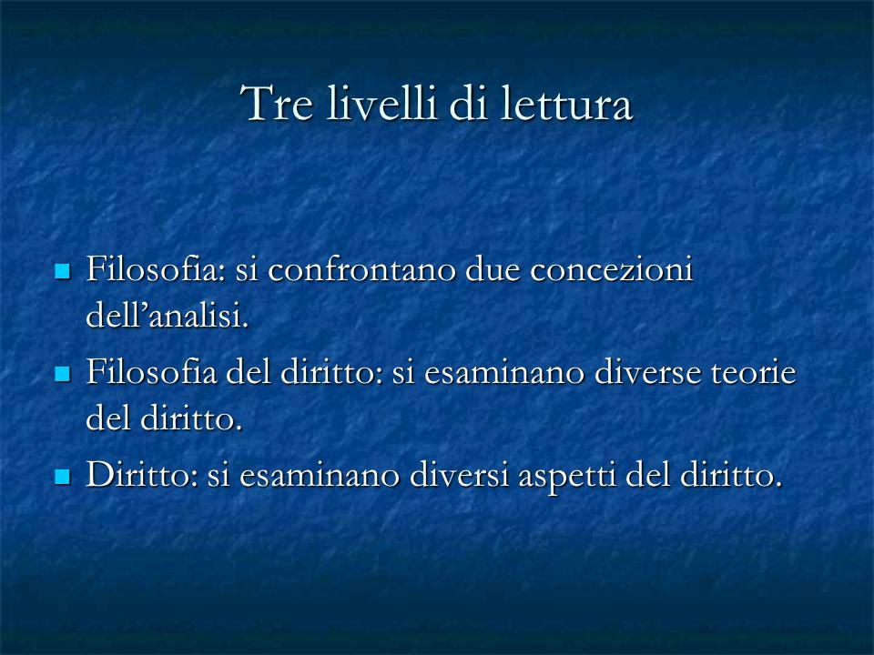 Tre livelli di lettura Filosofia: si confrontano due concezioni dell'analisi. Filosofia del diritto: si esaminano diverse teorie del diritto.