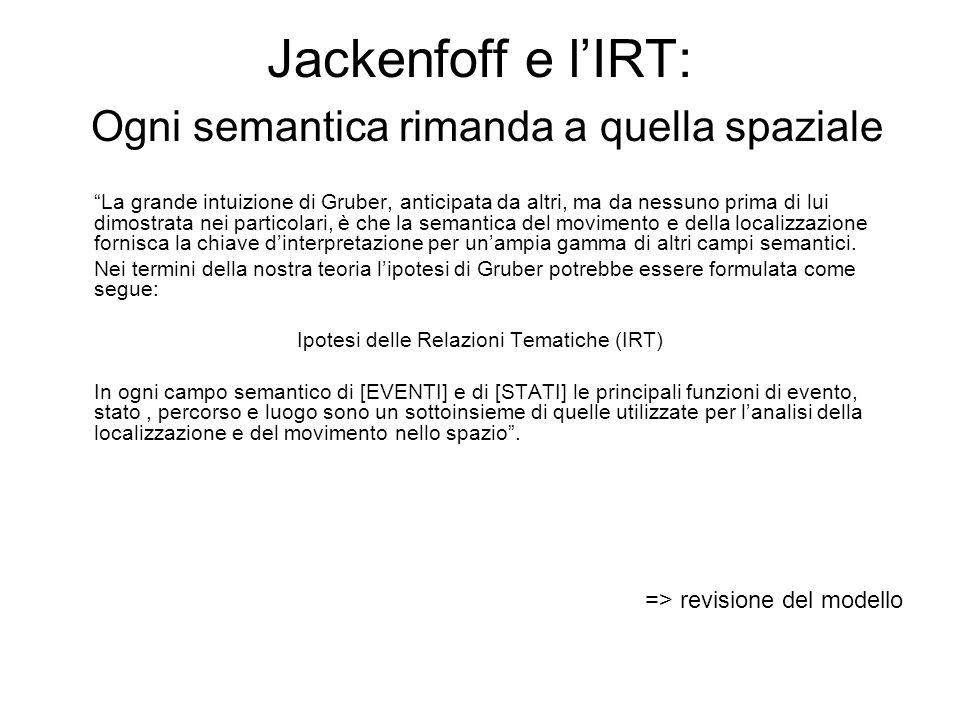 Jackenfoff e l'IRT: Ogni semantica rimanda a quella spaziale