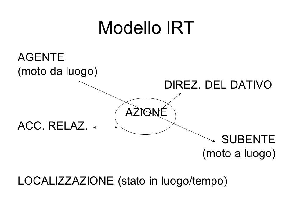 Modello IRT AGENTE (moto da luogo) DIREZ. DEL DATIVO AZIONE