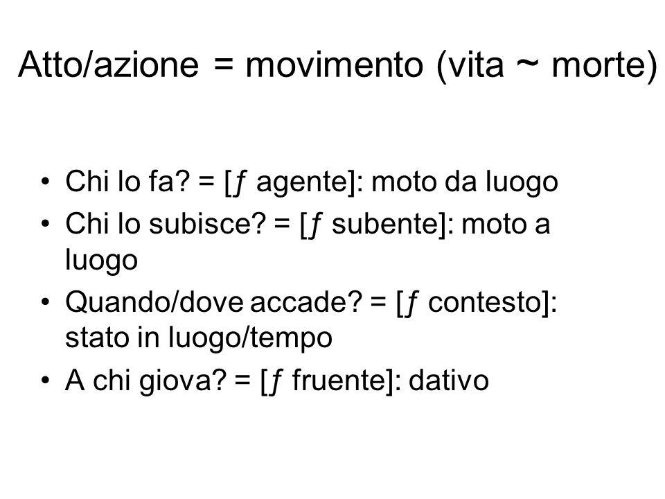 Atto/azione = movimento (vita ~ morte)