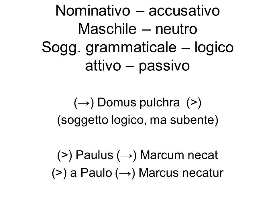 Nominativo – accusativo Maschile – neutro Sogg