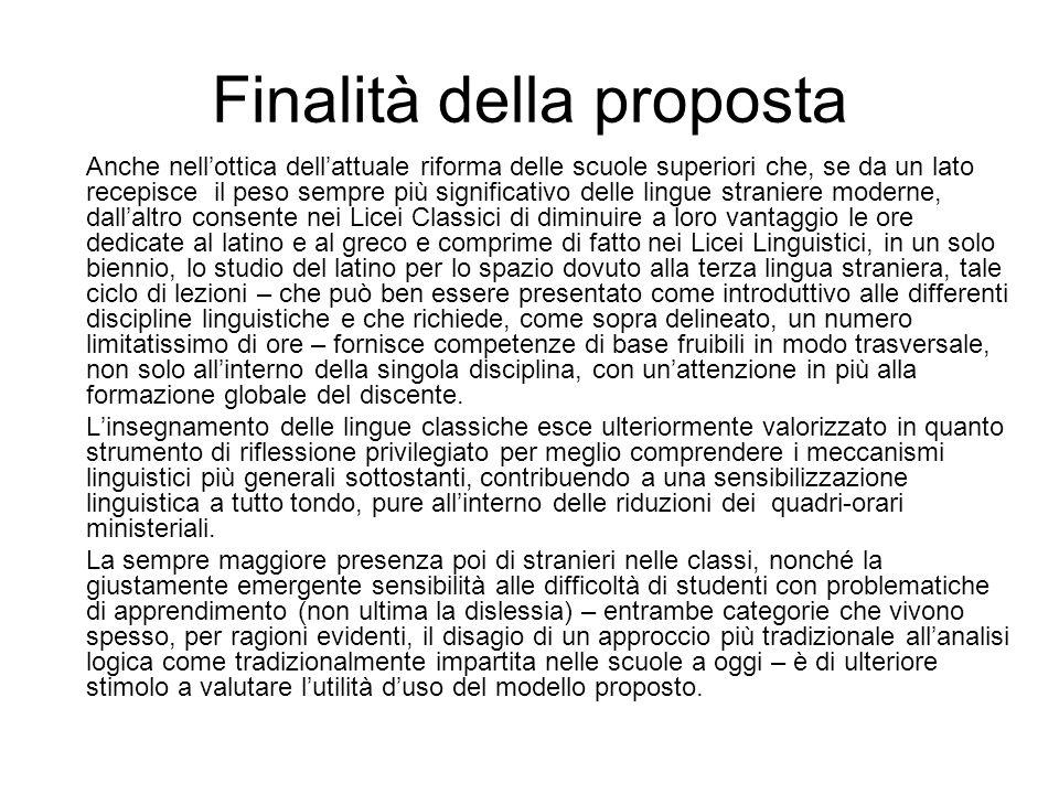 Finalità della proposta