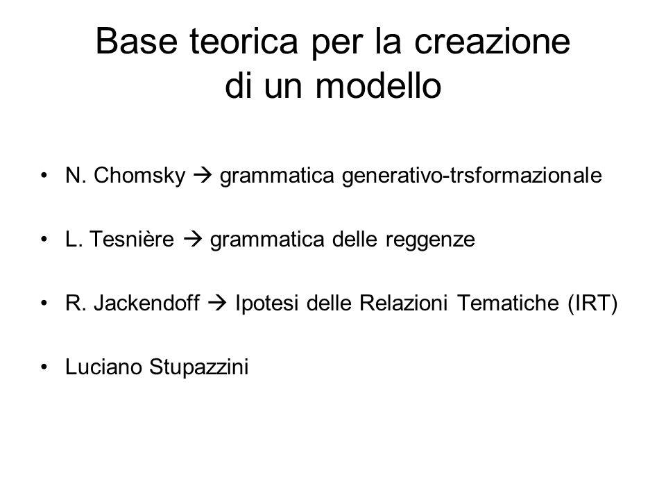 Base teorica per la creazione di un modello