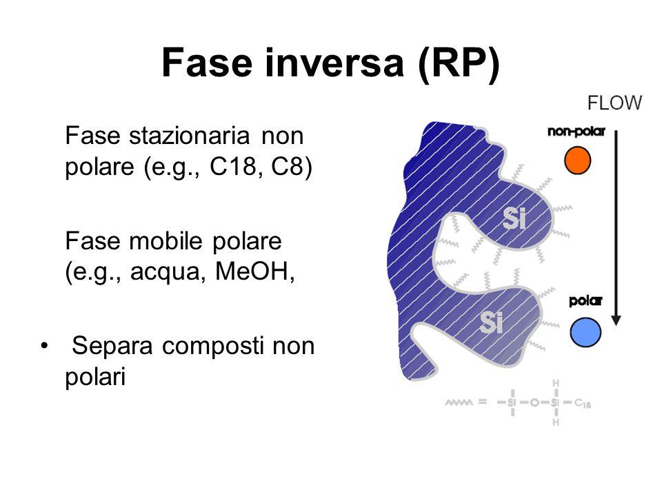 Fase inversa (RP) Fase stazionaria non polare (e.g., C18, C8)