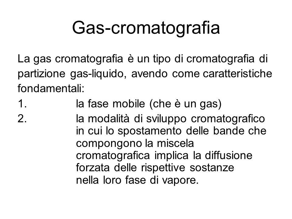 Gas-cromatografia La gas cromatografia è un tipo di cromatografia di