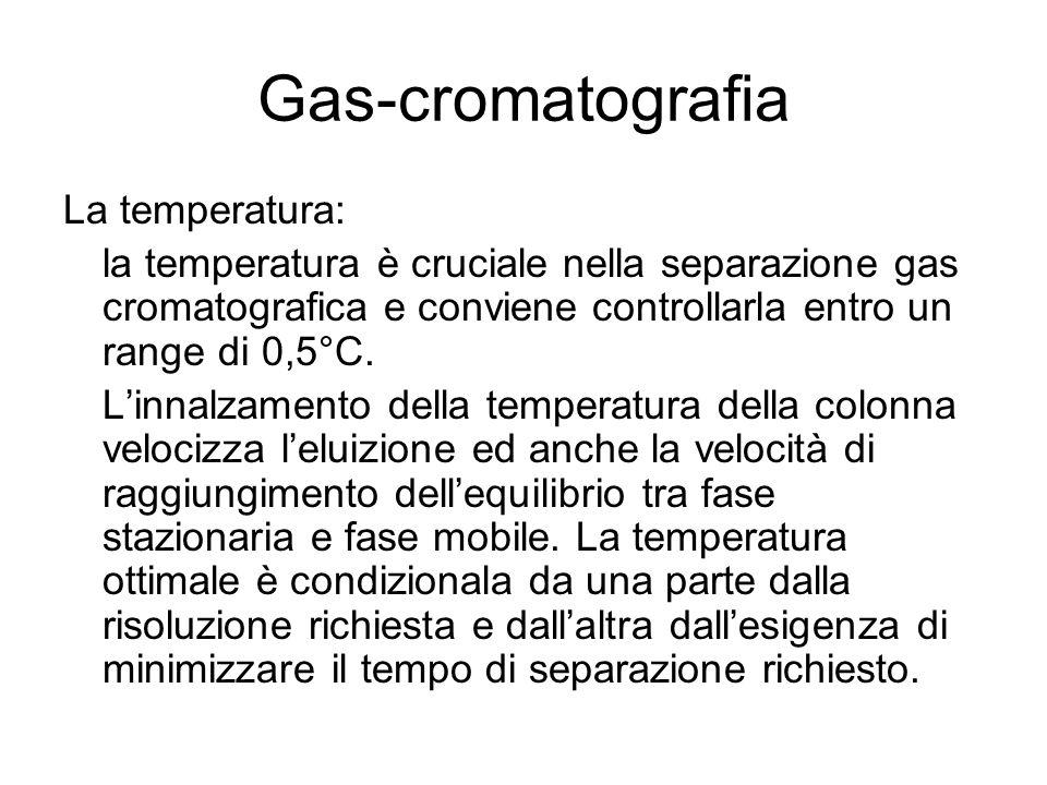 Gas-cromatografia La temperatura: