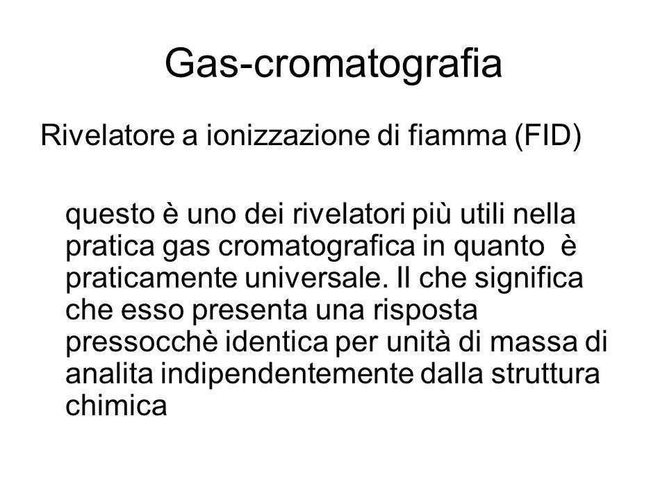 Gas-cromatografia Rivelatore a ionizzazione di fiamma (FID)