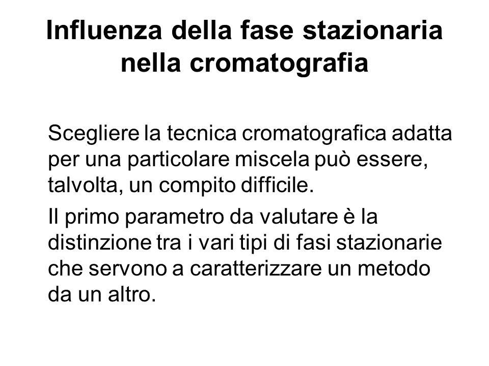 Influenza della fase stazionaria nella cromatografia
