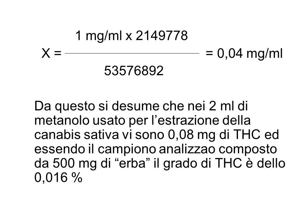 1 mg/ml x 2149778 X = = 0,04 mg/ml. 53576892.