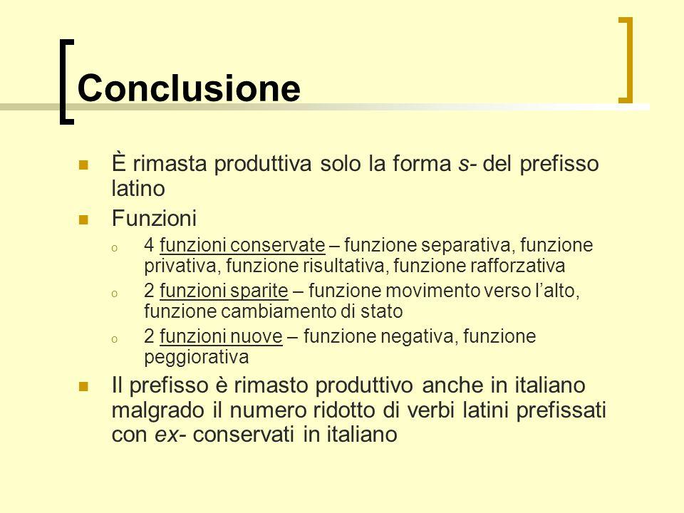 Conclusione È rimasta produttiva solo la forma s- del prefisso latino