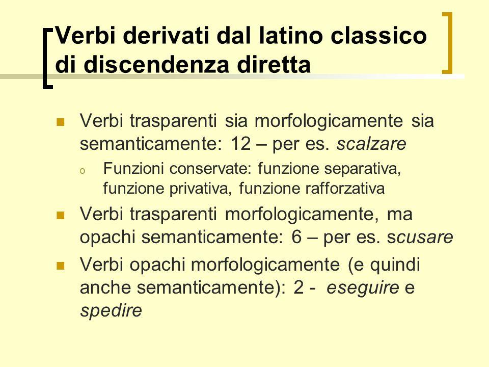 Verbi derivati dal latino classico di discendenza diretta