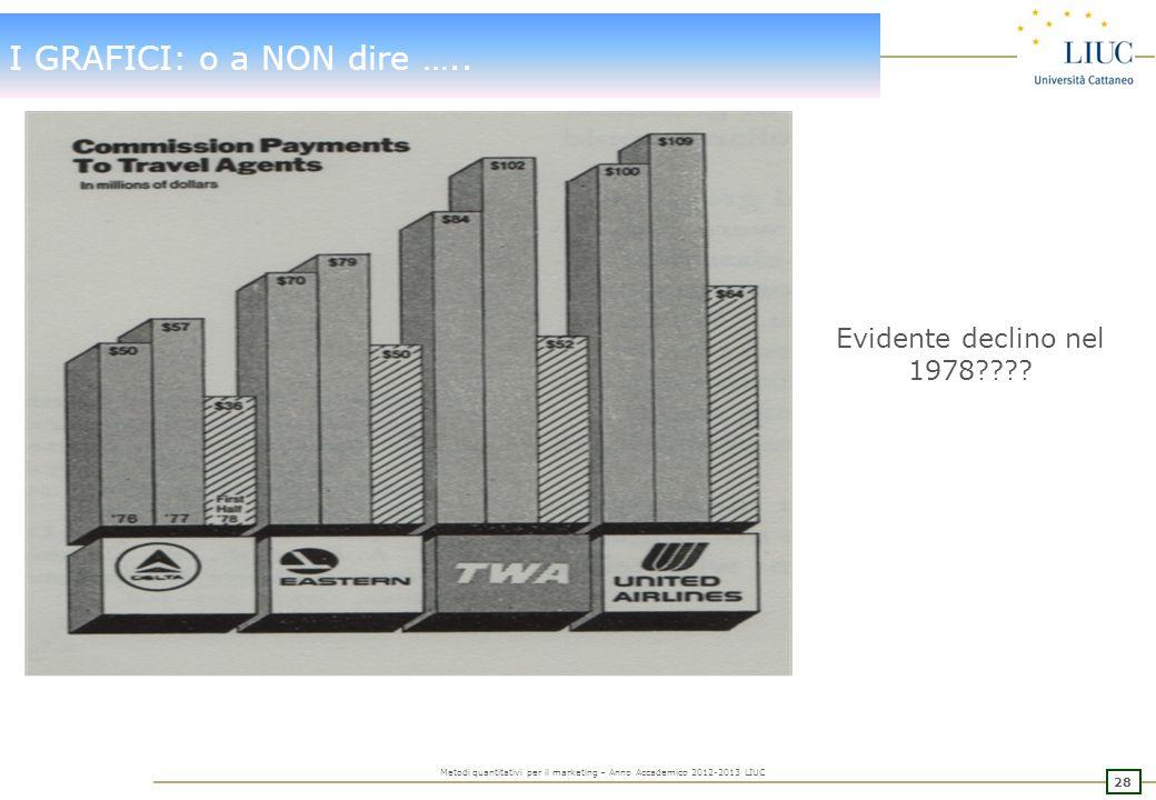 I GRAFICI: o a NON dire ….. Evidente declino nel 1978