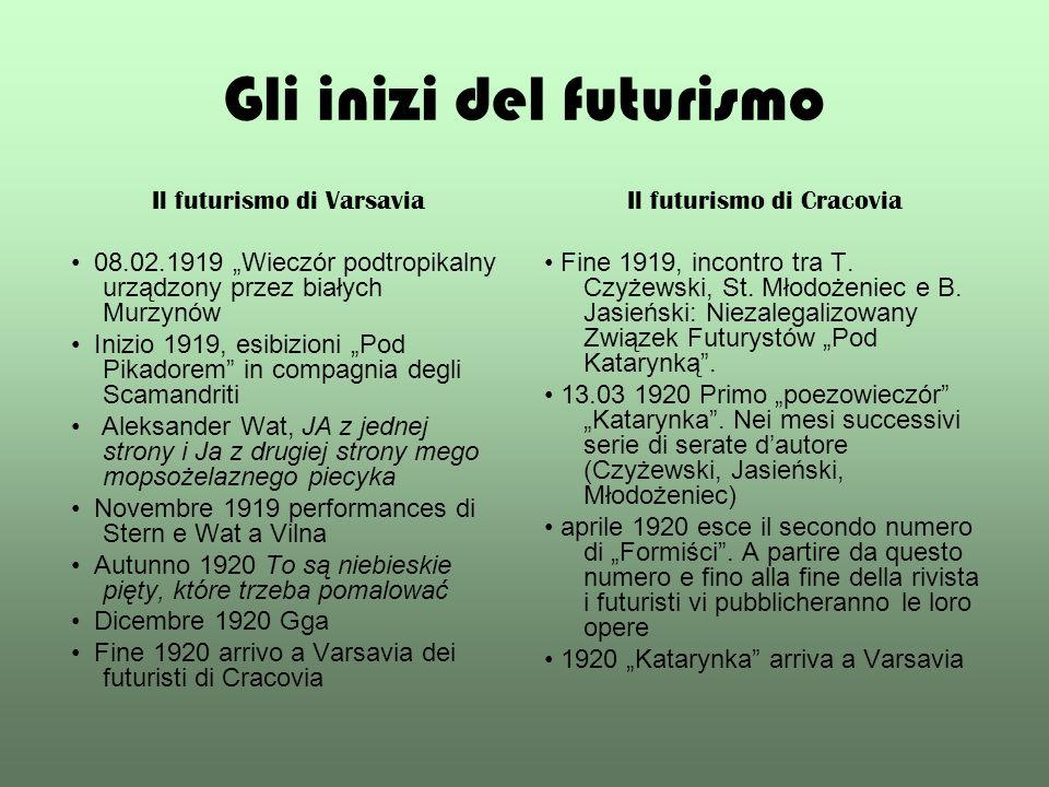 Gli inizi del futurismo