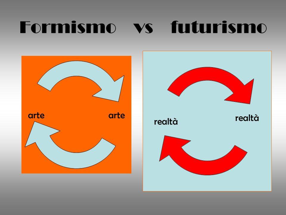 Formismo vs futurismo