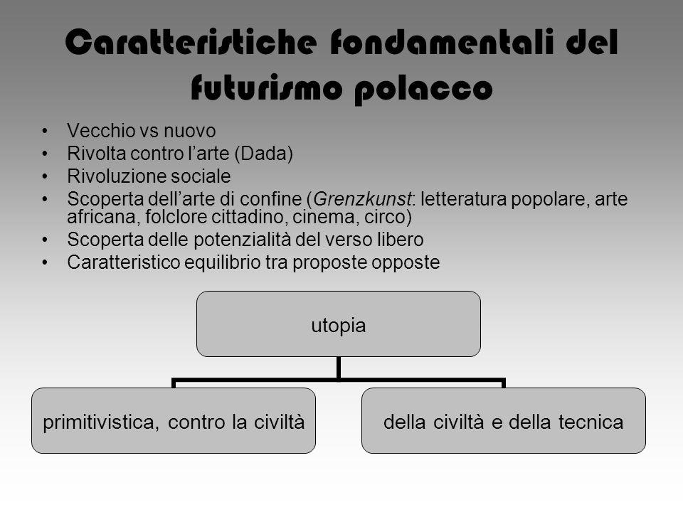 Caratteristiche fondamentali del futurismo polacco