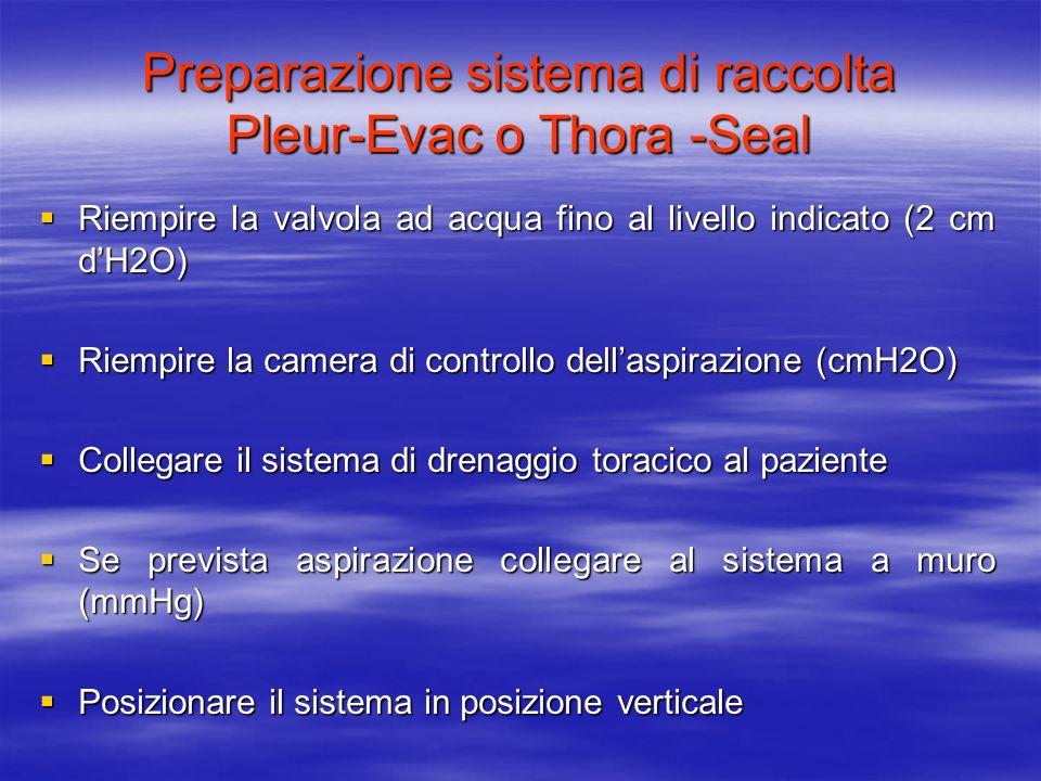 Preparazione sistema di raccolta Pleur-Evac o Thora -Seal