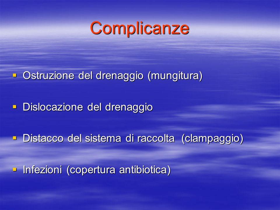 Complicanze Ostruzione del drenaggio (mungitura)