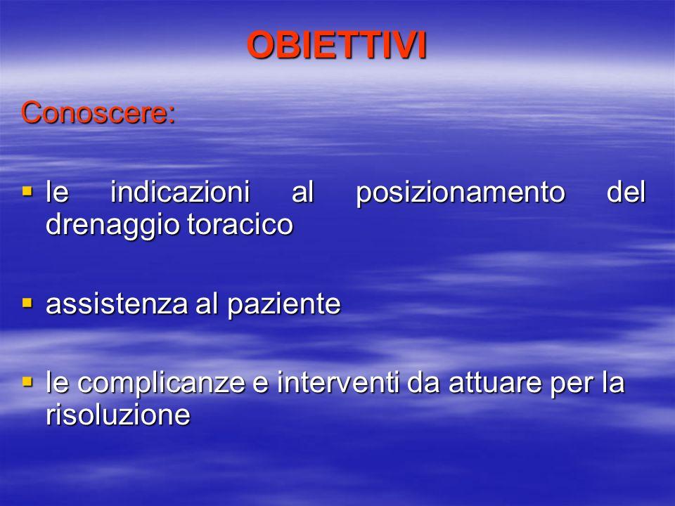 OBIETTIVI Conoscere: le indicazioni al posizionamento del drenaggio toracico. assistenza al paziente.