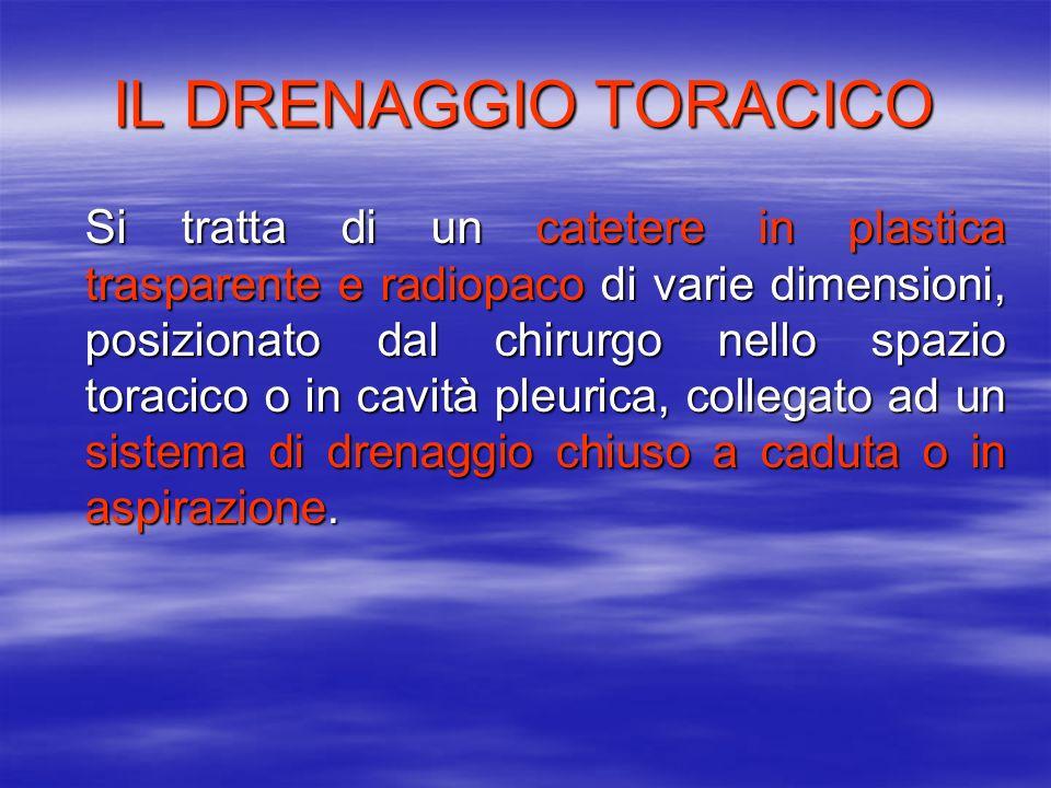 IL DRENAGGIO TORACICO