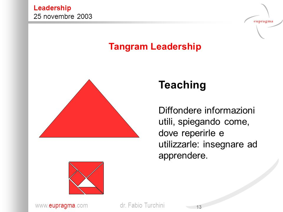 Teaching Tangram Leadership