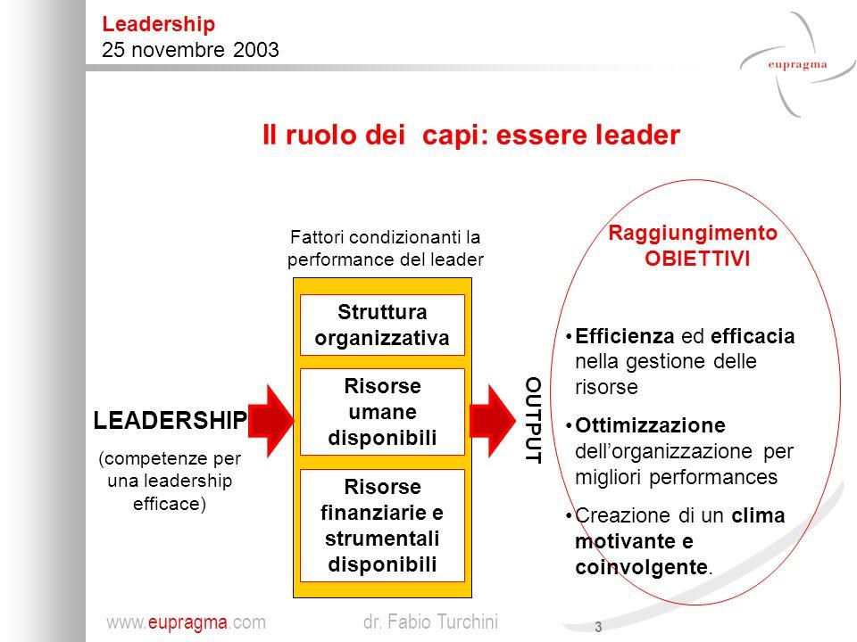 Il ruolo dei capi: essere leader