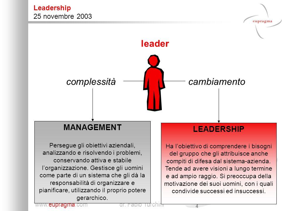 leader complessità cambiamento MANAGEMENT LEADERSHIP