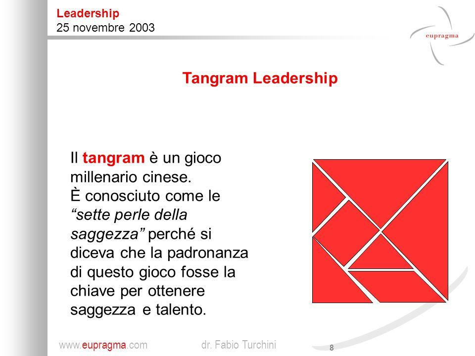Tangram Leadership Il tangram è un gioco millenario cinese.