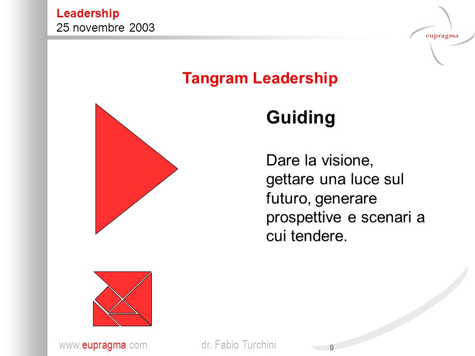 Guiding Tangram Leadership