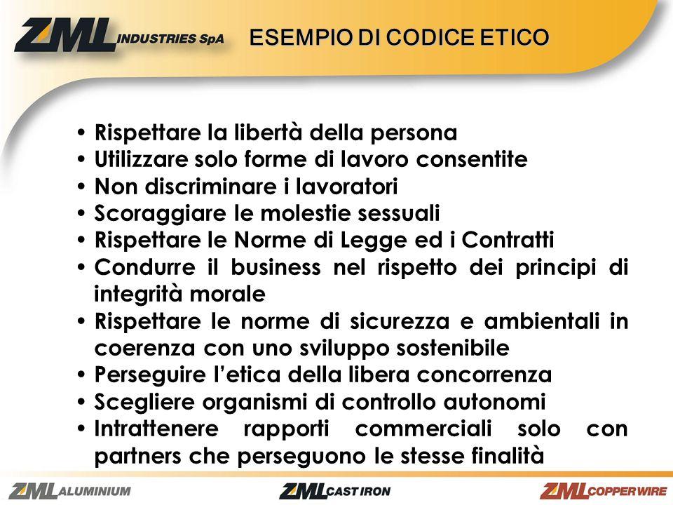 ESEMPIO DI CODICE ETICO