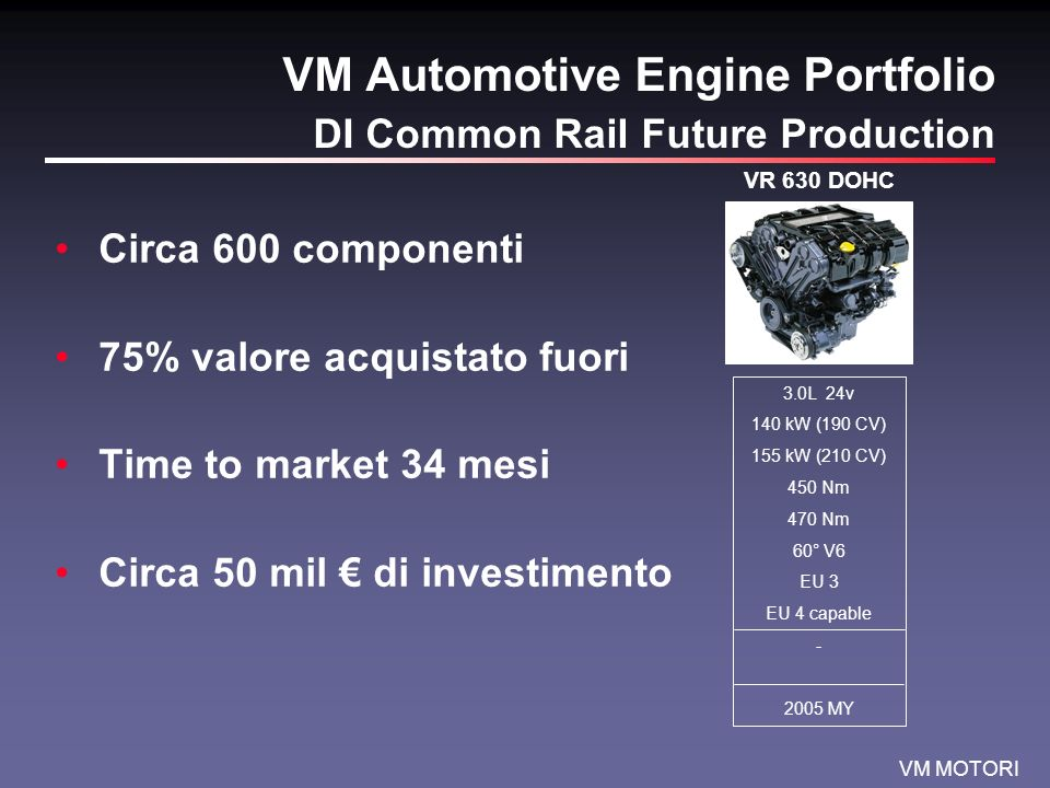 VM Automotive Engine Portfolio DI Common Rail Future Production