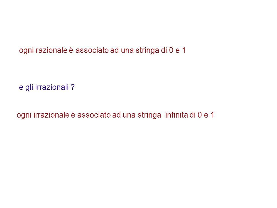 ogni razionale è associato ad una stringa di 0 e 1