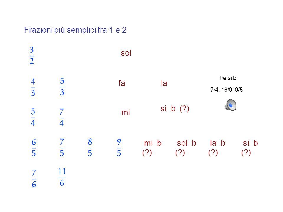 Frazioni più semplici fra 1 e 2
