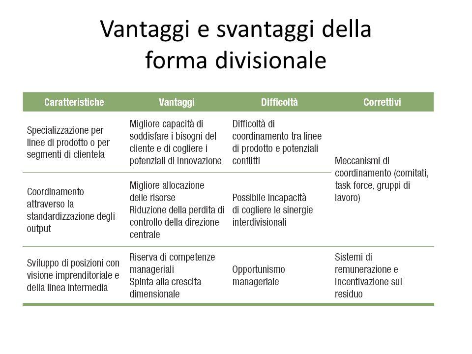 Vantaggi e svantaggi della forma divisionale